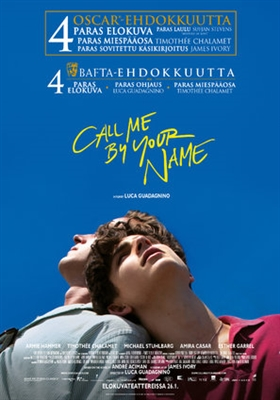 Call Me by Your Name poster #1630104